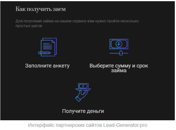Что делать, если списали деньги в пользу Lead Generator?